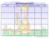 Motivational-chart