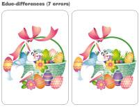 Educ differences Easter