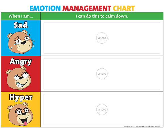 Emotion management chart