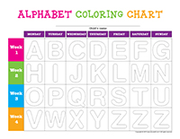 Coloring chart-Alphabet