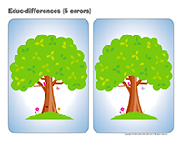 Educ-differences-Habitats
