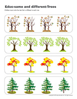 Educ-same and different-Trees