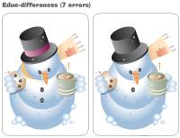 Educ-differences - Chocolate