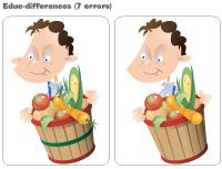 Educ-differences - The grocery store