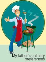 Poster - My father?s culinary preferences