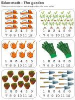 Educ-math - The garden