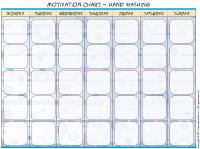 Motivation chart-Hand washing