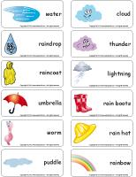 Word-flashcards-Rain