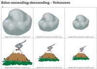 Educ-ascending descending-Volcanoes