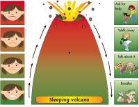 Volcanoes - Theme and activities - Educatall
