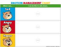 Chart-Emotion-management