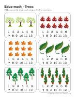 Educ-math-Trees