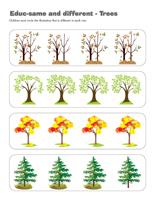 Educ same and different-Trees