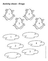 Activity sheets-Frogs