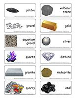 Word flashcards-Rocks and minerals