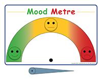 Mood-metre
