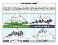 Mountain-parts