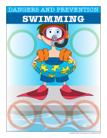 Poster-Dangers and prevention-Swimming