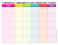 Privilege chart-Universal Children's Day