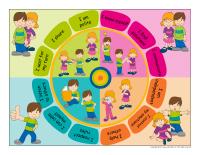 Social skills-wheel