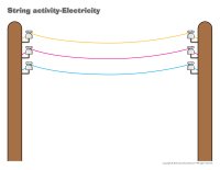 String activities-Electricity