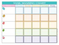 Task chart-Easter