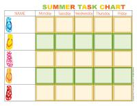 Task-chart-Summer